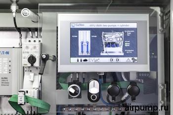 Электрогидравлические системы управления насосами Eaton